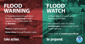Flood Warning infographic from NOAA