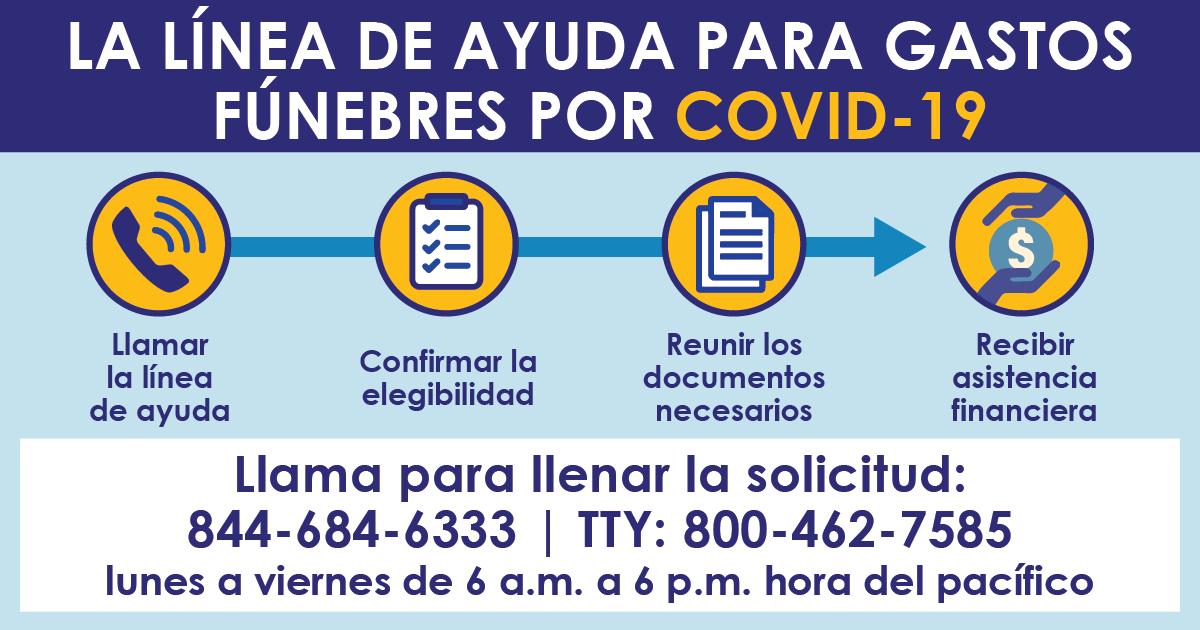 Linea De Ayuda Para Gastos Funebres Por COVID-19