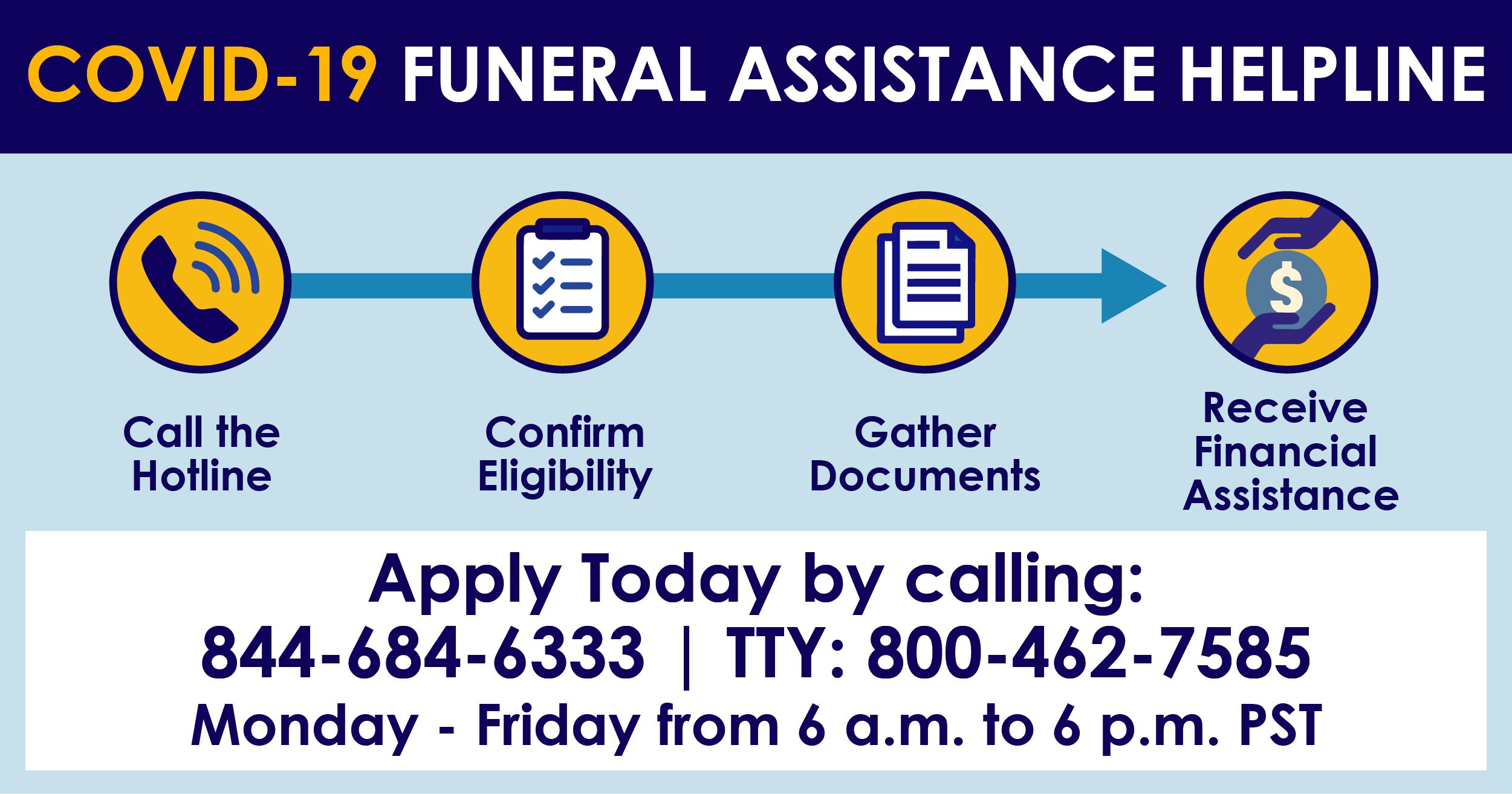 Funeral Assistance Hotline Steps