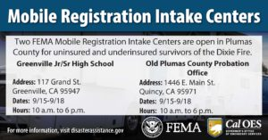 Two FEMA Mobile Registration Intake Centers are open in Plumas County for uninsured and underinsured survivors of the Dixie Fire. Greenville Jr/Sr High School Address: 117 Grand St. Greenville, CA 95947 Dates: 9/15-9/18 Hours: 10 a.m. to 6 p.m. Old Plumas County Probation Office Address: 1446 E. Main St. Quincy, CA 95971 Dates: 9/15-9/18 Hours: 10 a.m. to 6 p.m. For more information, visit disasterassistance.gov.